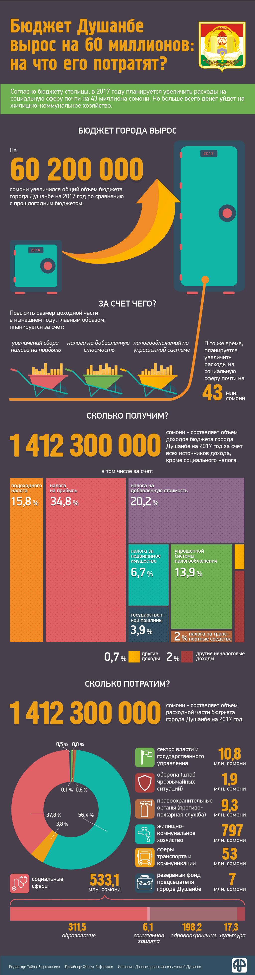 Новости онлайн россия татарстан