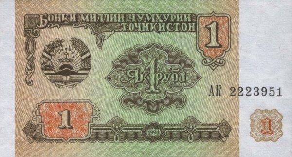 7 фактов о таджикской валюте